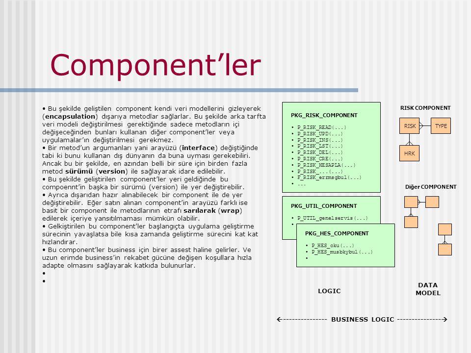 MODULERISK.fmb Triggers - Uygulama Modeli - Client WINDOW CLIENT  --- USER INTERFACE ---  Uygulama (application) kullanıcıların kullandığı arayüzdür.