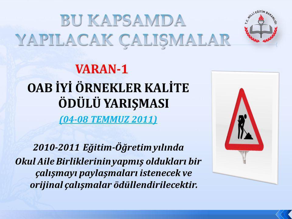 VARAN-2 OAB BİLGİLENDİRME SEMİNERİ (28 EYLÜL 2011 ÇARŞAMBA) 2011-2012 Eğitim-Öğretim yılında OAB seçimlerinde aday olmayı düşünen velilere yönelik 6