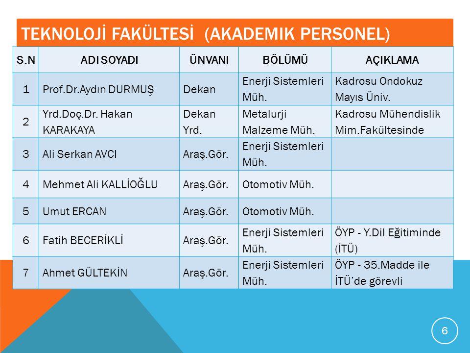 TEKNOLOJİ FAKÜLTESİ (AKADEMIK PERSONEL).
