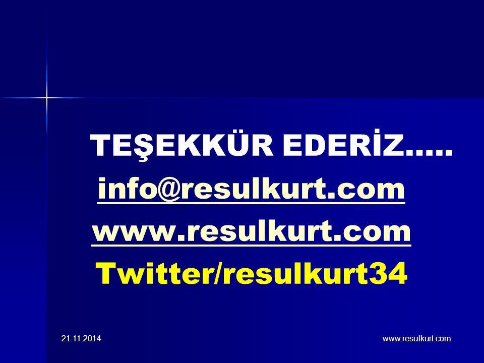 TEŞEKKÜR EDERİZ….. info@resulkurt.com www.resulkurt.com Twitter/resulkurt34 21.11.2014www.resulkurt.com