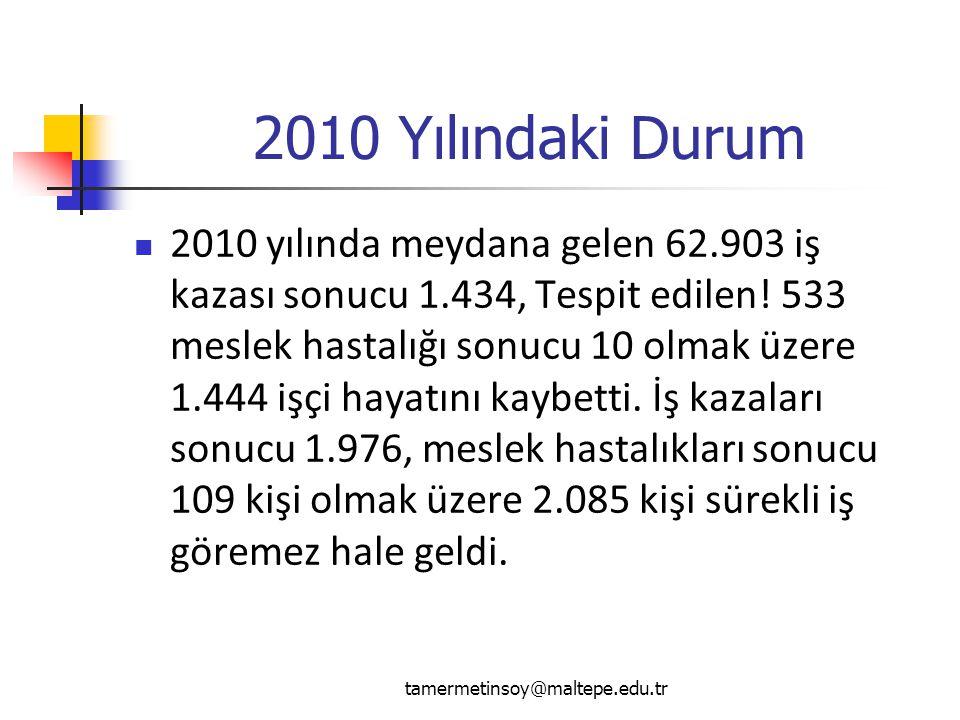 2010 Yılındaki Durum 2010 yılında meydana gelen 62.903 iş kazası sonucu 1.434, Tespit edilen.