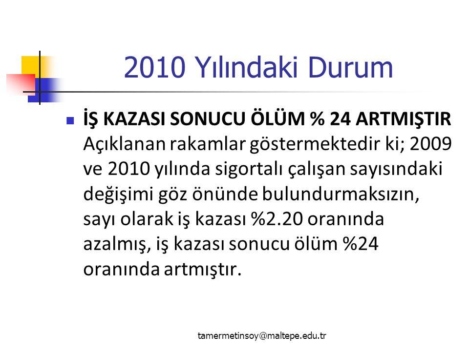 2010 Yılındaki Durum İŞ KAZASI SONUCU ÖLÜM % 24 ARTMIŞTIR Açıklanan rakamlar göstermektedir ki; 2009 ve 2010 yılında sigortalı çalışan sayısındaki değ