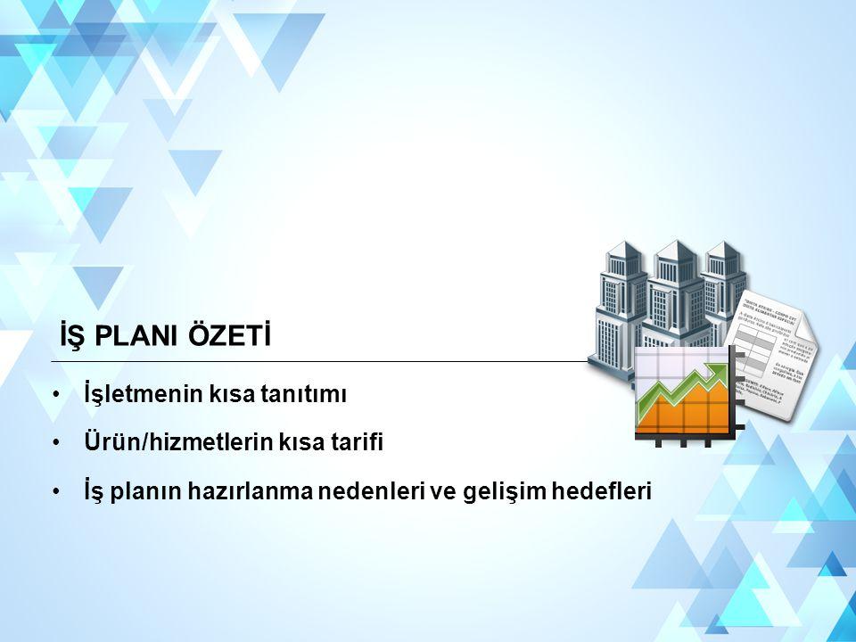 İŞ PLANI ÖZETİ İşletmenin kısa tanıtımı Ürün/hizmetlerin kısa tarifi İş planın hazırlanma nedenleri ve gelişim hedefleri