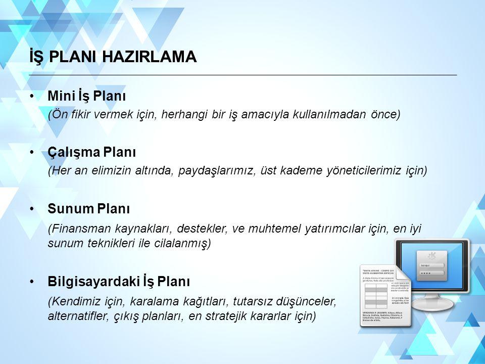 İŞ PLANI HAZIRLAMA Mini İş Planı (Ön fikir vermek için, herhangi bir iş amacıyla kullanılmadan önce) Çalışma Planı (Her an elimizin altında, paydaşlar