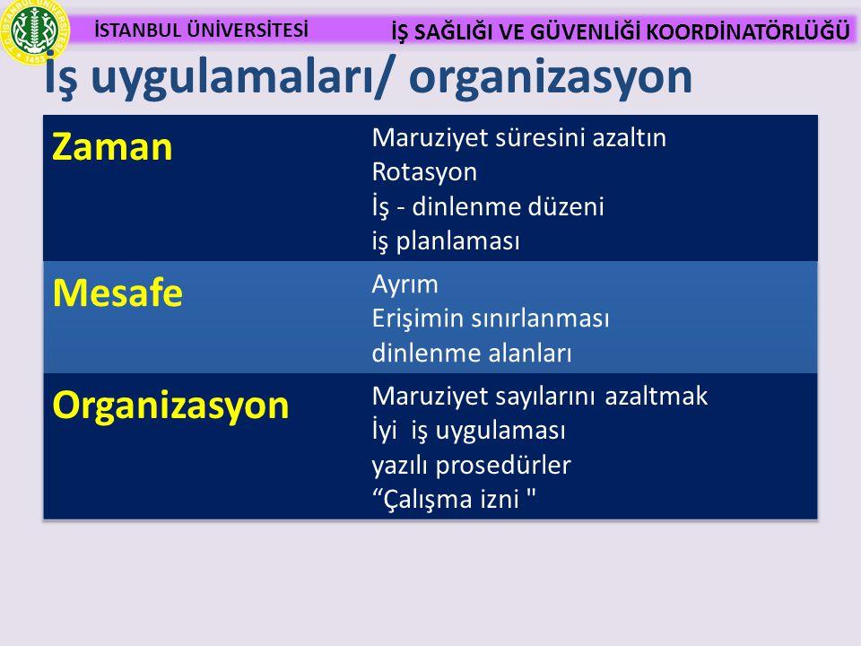 İSTANBUL ÜNİVERSİTESİ İŞ SAĞLIĞI VE GÜVENLİĞİ KOORDİNATÖRLÜĞÜ İş uygulamaları/ organizasyon