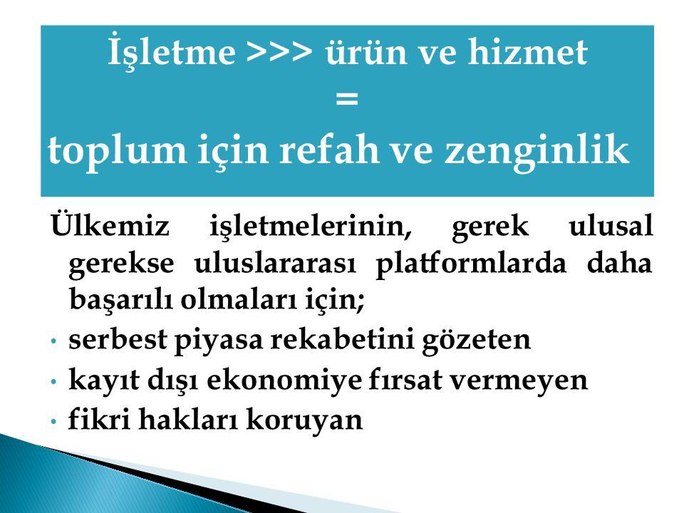 1.Normatif Etik ve Betimleyici Etik 2. Faydacılık ve Deontoloji 2.1.