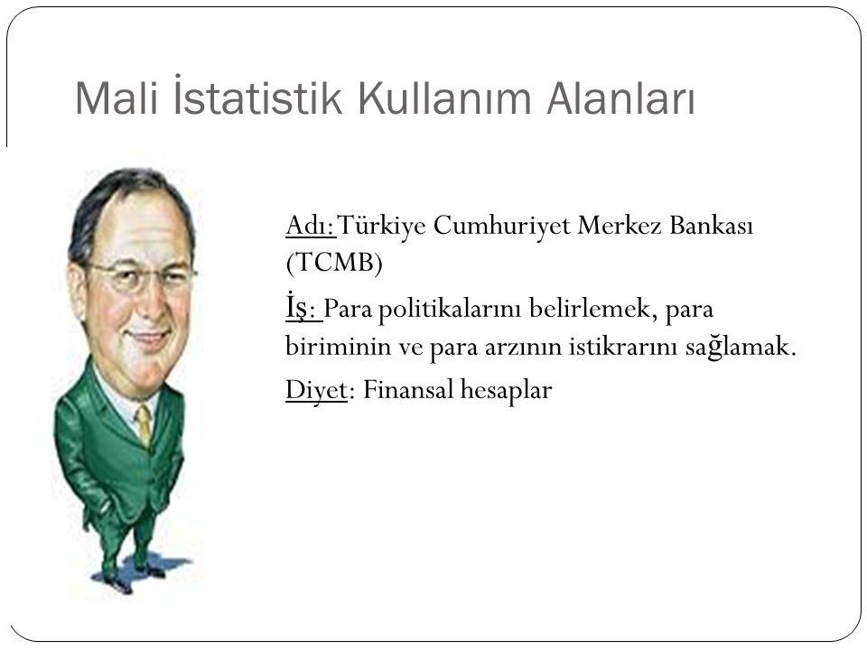 Mali İstatistik Kullanım Alanları Adı: Türkiye Cumhuriyet Merkez Bankası (TCMB) İş : Para politikalarını belirlemek, para biriminin ve para arzının is