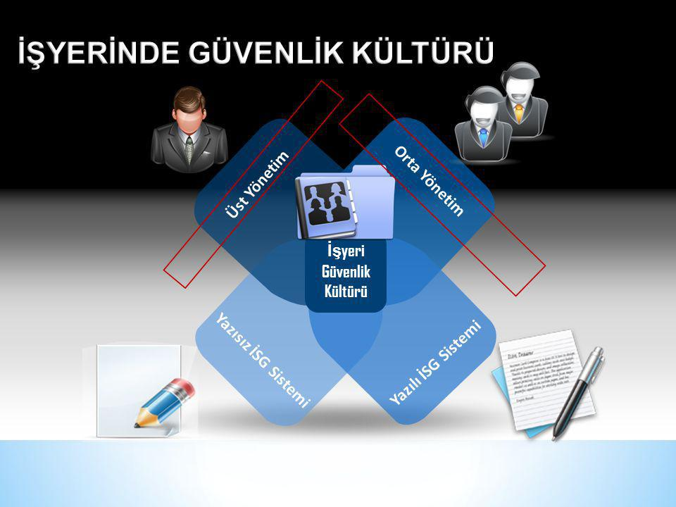 Üst Yönetim Orta Yönetim Yazısız İSG Sistemi Yazılı İSG Sistemi İş yeri Güvenlik Kültürü