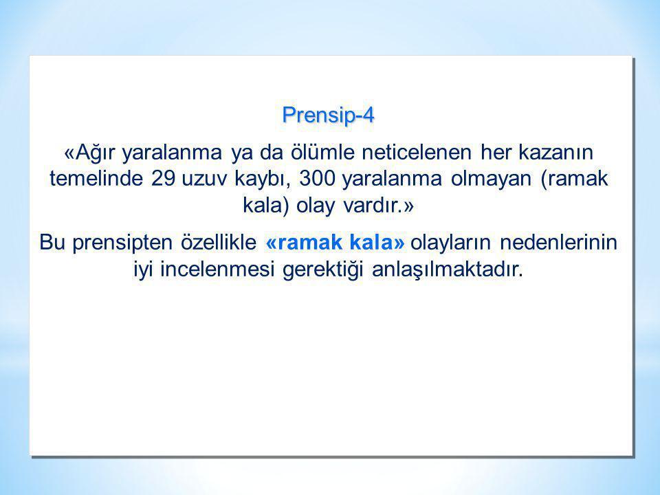 Prensip-5 «Tehlikeli Hareketlerin Nedenleri?» İnsan önce güvensiz koşullar oluşturmakta, sonrada bu koşullar nedeniyle kaza yapmakta veya meslek hastalığına yakalanmaktadır.