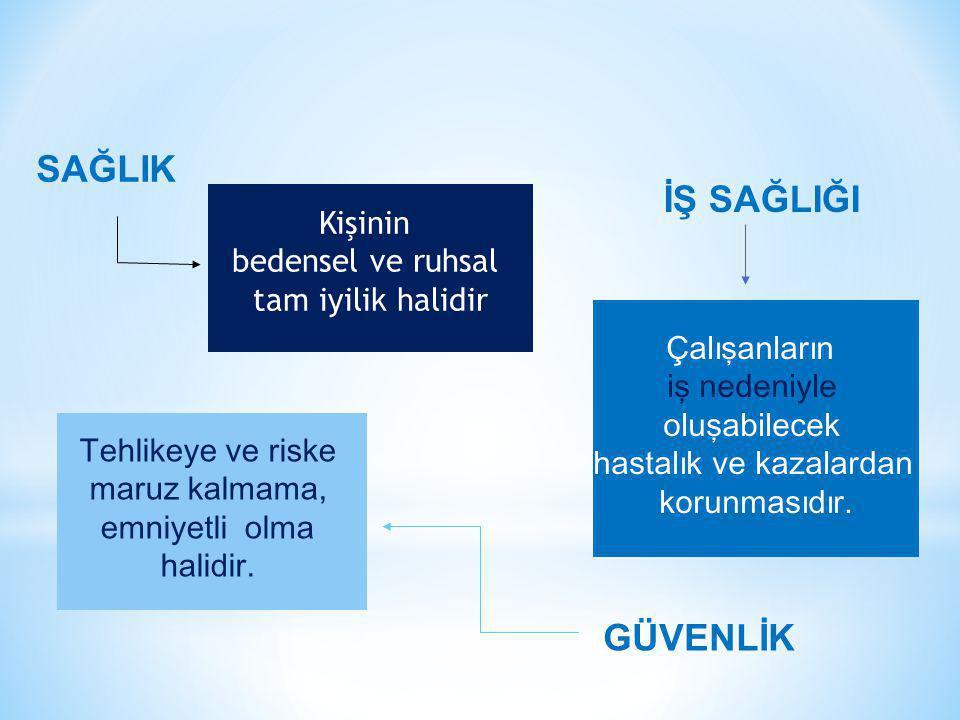 a) İş güvenliği b) İş sağlığı 1. İş Sağlığı ve Güvenliği
