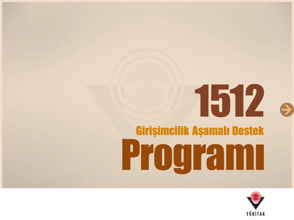Programı 1512 Girişimcilik Aşamalı Destek