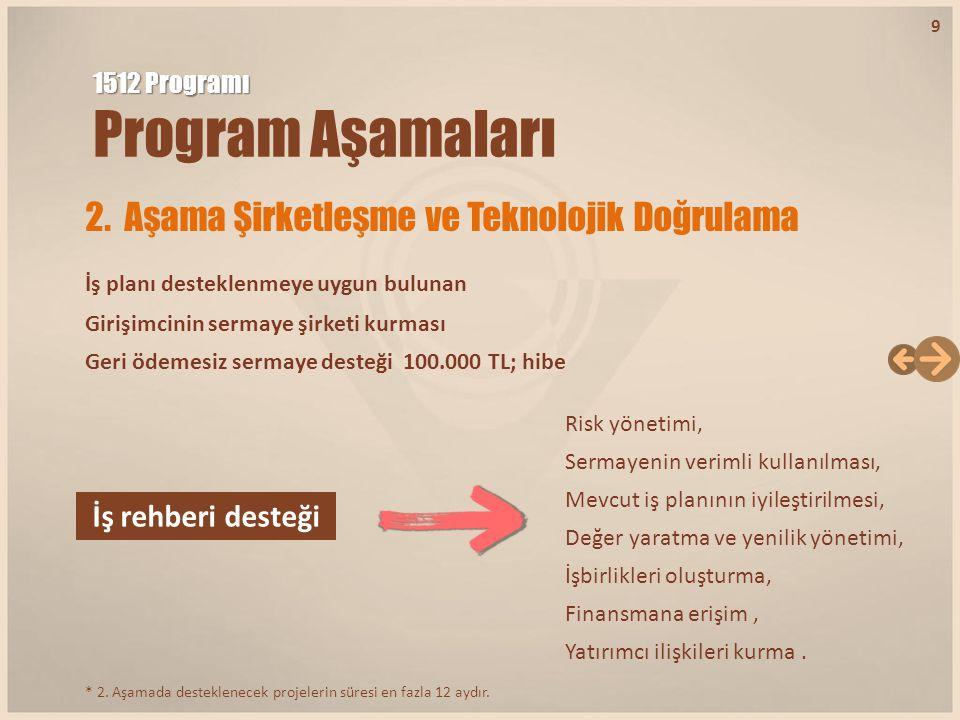 2. Aşama Şirketleşme ve Teknolojik Doğrulama İş planı desteklenmeye uygun bulunan Girişimcinin sermaye şirketi kurması Geri ödemesiz sermaye desteği 1