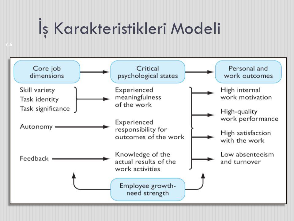 Potansiyel motivasyon de ğ eri 7-6  işin potansiyel motivasyon de ğ erini belirlemeye yarayan tamamlayıcı bir endekstir.