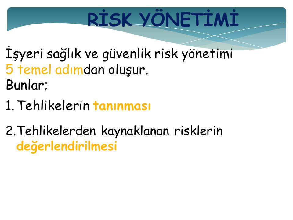 İşyeri sağlık ve güvenlik risk yönetimi 5 temel adımdan oluşur. Bunlar; 1.Tehlikelerin tanınması 2.Tehlikelerden kaynaklanan risklerin değerlendirilme