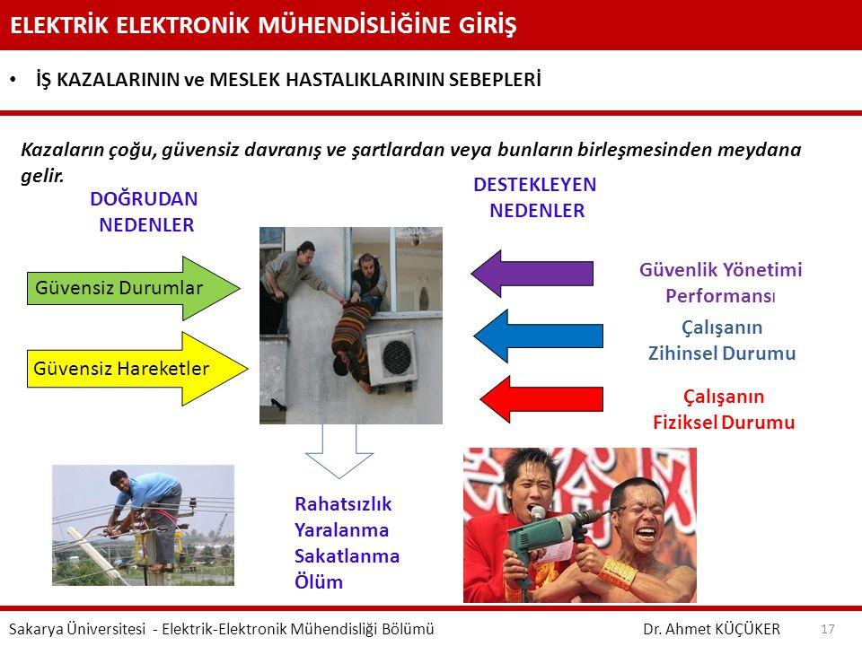 ELEKTRİK ELEKTRONİK MÜHENDİSLİĞİNE GİRİŞ Dr. Ahmet KÜÇÜKER Sakarya Üniversitesi - Elektrik-Elektronik Mühendisliği Bölümü 17 İŞ KAZALARININ ve MESLEK