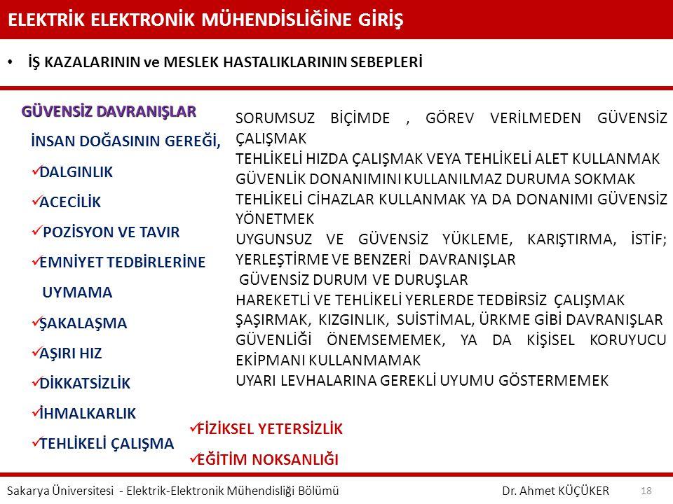 ELEKTRİK ELEKTRONİK MÜHENDİSLİĞİNE GİRİŞ Dr. Ahmet KÜÇÜKER Sakarya Üniversitesi - Elektrik-Elektronik Mühendisliği Bölümü 18 İŞ KAZALARININ ve MESLEK