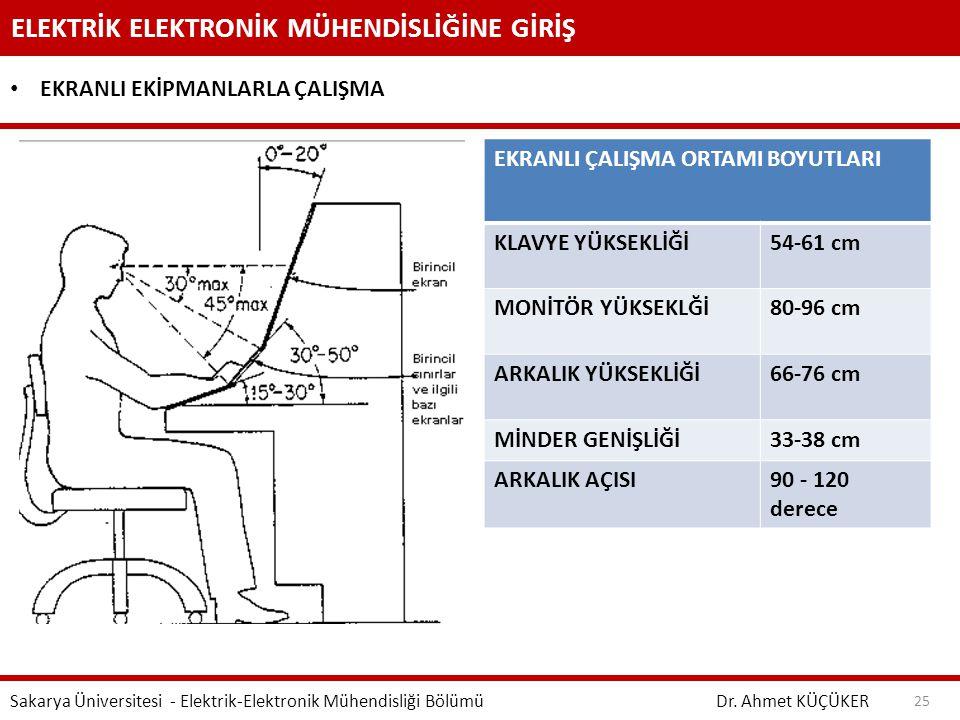 ELEKTRİK ELEKTRONİK MÜHENDİSLİĞİNE GİRİŞ Dr. Ahmet KÜÇÜKER Sakarya Üniversitesi - Elektrik-Elektronik Mühendisliği Bölümü 25 EKRANLI EKİPMANLARLA ÇALI