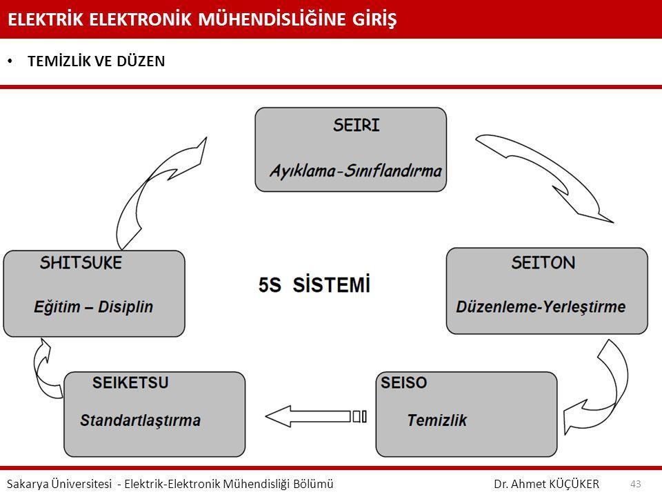 ELEKTRİK ELEKTRONİK MÜHENDİSLİĞİNE GİRİŞ Dr. Ahmet KÜÇÜKER Sakarya Üniversitesi - Elektrik-Elektronik Mühendisliği Bölümü 43 TEMİZLİK VE DÜZEN