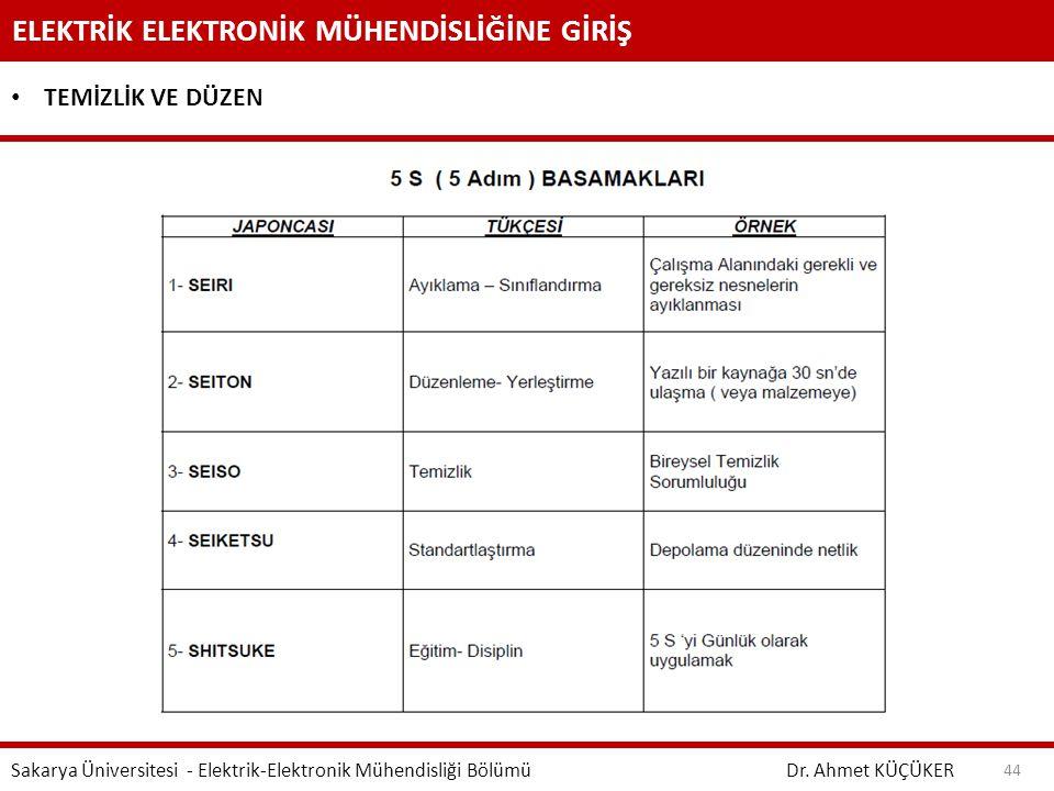 ELEKTRİK ELEKTRONİK MÜHENDİSLİĞİNE GİRİŞ Dr. Ahmet KÜÇÜKER Sakarya Üniversitesi - Elektrik-Elektronik Mühendisliği Bölümü 44 TEMİZLİK VE DÜZEN