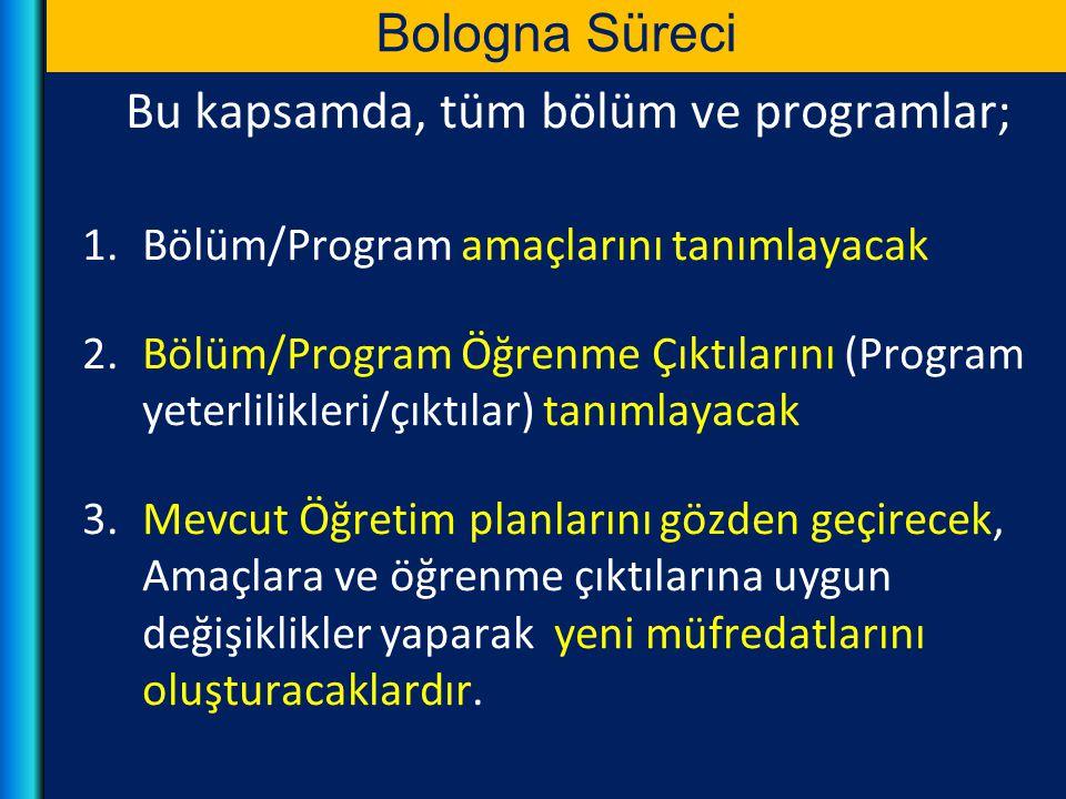 Bologna Süreci Bu kapsamda, tüm bölüm ve programlar; 1.Bölüm/Program amaçlarını tanımlayacak 2.Bölüm/Program Öğrenme Çıktılarını (Program yeterlilikle