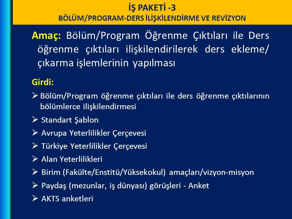 Amaç: Bölüm/Program Öğrenme Çıktıları ile Ders öğrenme çıktıları ilişkilendirilerek ders ekleme/ çıkarma işlemlerinin yapılması Girdi:  Bölüm/Program