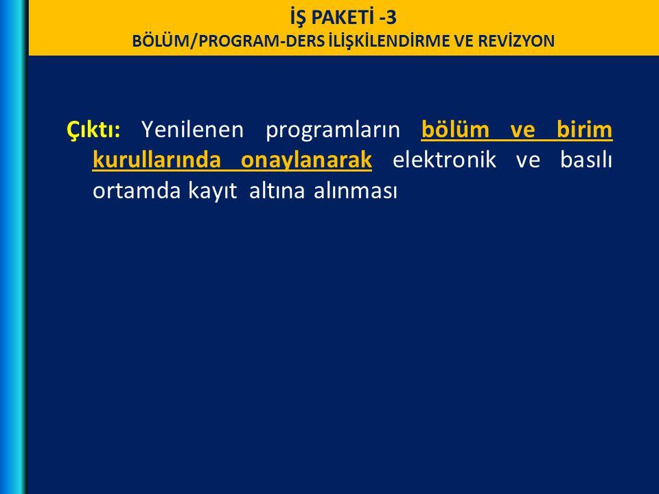 Çıktı: Yenilenen programların bölüm ve birim kurullarında onaylanarak elektronik ve basılı ortamda kayıt altına alınması İŞ PAKETİ -3 BÖLÜM/PROGRAM-DE