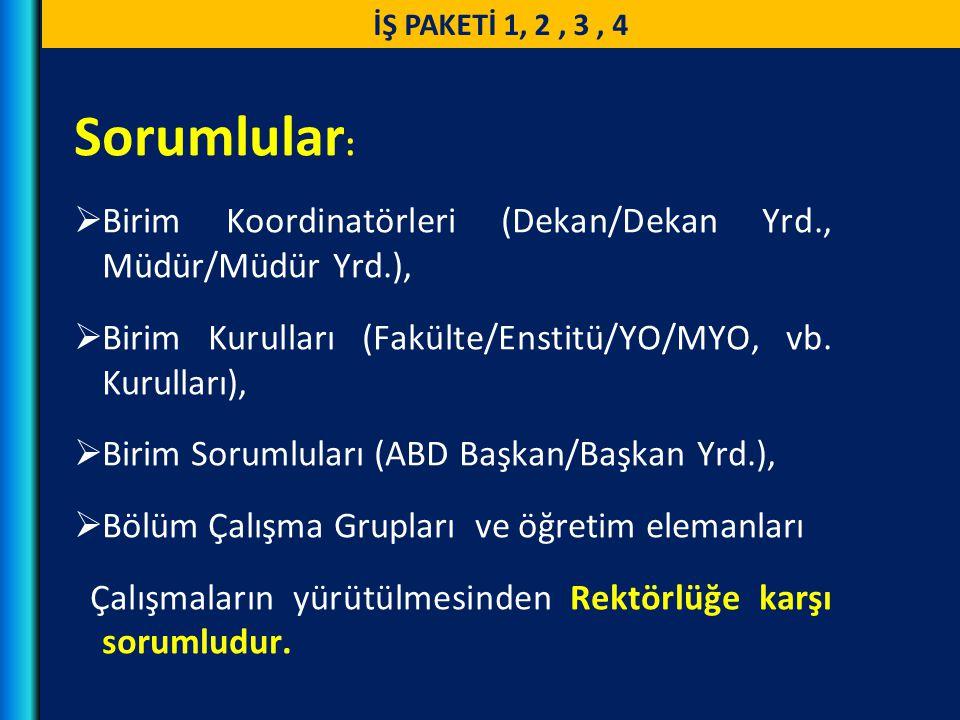 Sorumlular :  Birim Koordinatörleri (Dekan/Dekan Yrd., Müdür/Müdür Yrd.),  Birim Kurulları (Fakülte/Enstitü/YO/MYO, vb. Kurulları),  Birim Sorumlul