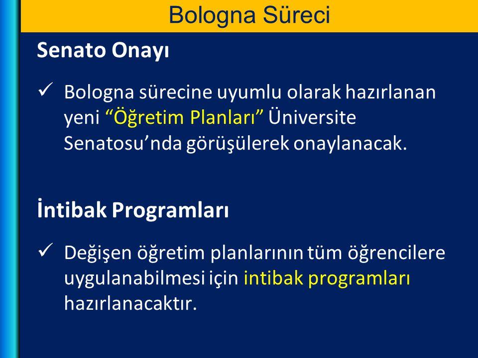 """Bologna Süreci Senato Onayı Bologna sürecine uyumlu olarak hazırlanan yeni """"Öğretim Planları"""" Üniversite Senatosu'nda görüşülerek onaylanacak. İntibak"""