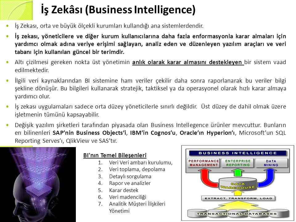 İş Zekâsı (Business Intelligence) İş Zekası, orta ve büyük ölçekli kurumları kullandığı ana sistemlerdendir. İş zekası, yöneticilere ve diğer kurum ku