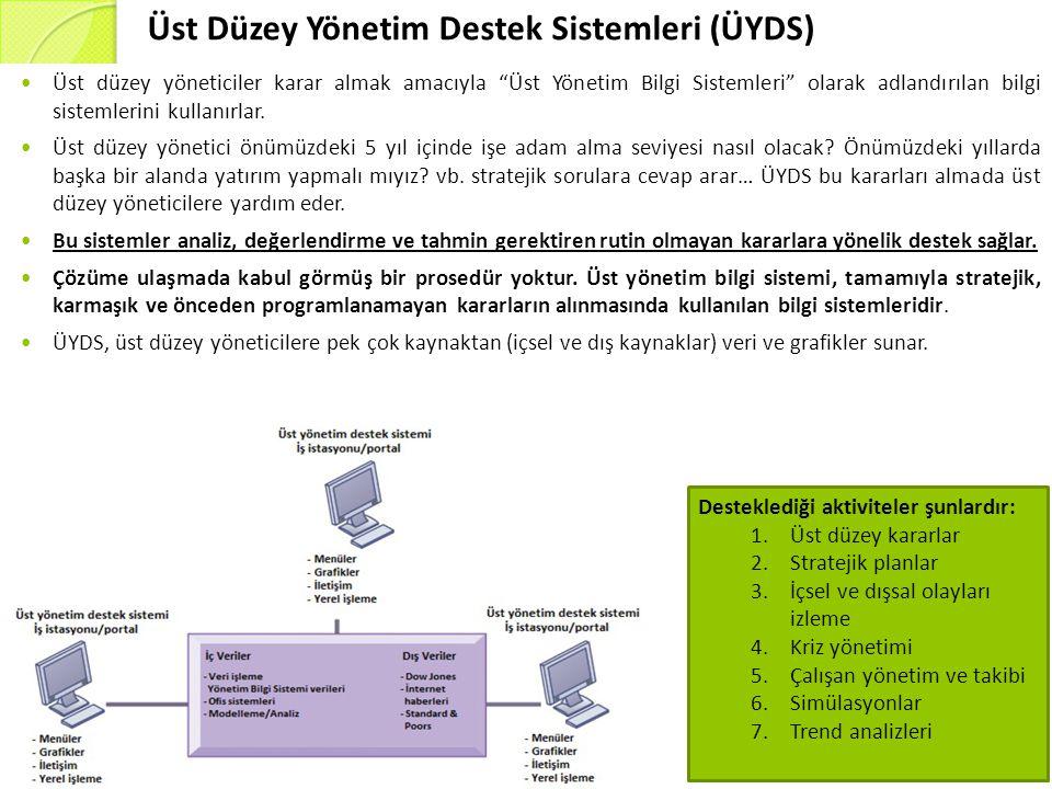 """Üst Düzey Yönetim Destek Sistemleri (ÜYDS) Üst düzey yöneticiler karar almak amacıyla """"Üst Yönetim Bilgi Sistemleri"""" olarak adlandırılan bilgi sisteml"""