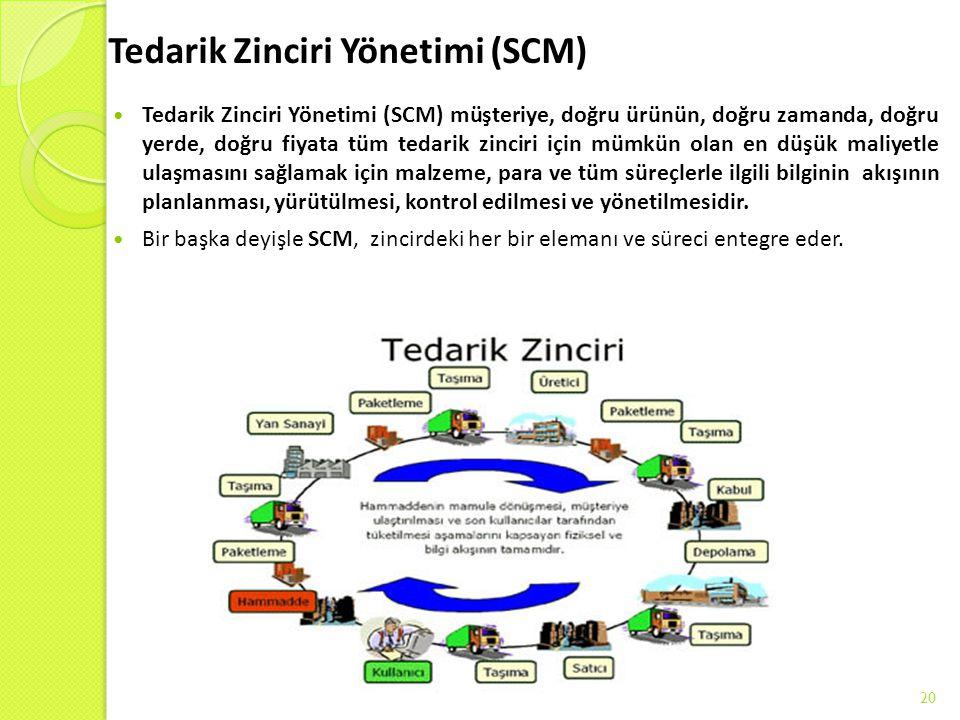 Tedarik Zinciri Yönetimi (SCM) Tedarik Zinciri Yönetimi (SCM) müşteriye, doğru ürünün, doğru zamanda, doğru yerde, doğru fiyata tüm tedarik zinciri iç