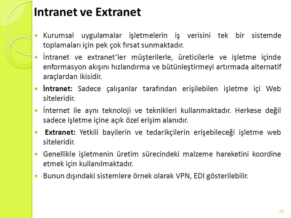 Intranet ve Extranet Kurumsal uygulamalar işletmelerin iş verisini tek bir sistemde toplamaları için pek çok fırsat sunmaktadır. İntranet ve extranet'