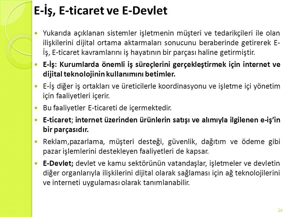 E-İş, E-ticaret ve E-Devlet Yukarıda açıklanan sistemler işletmenin müşteri ve tedarikçileri ile olan ilişkilerini dijital ortama aktarmaları sonucunu