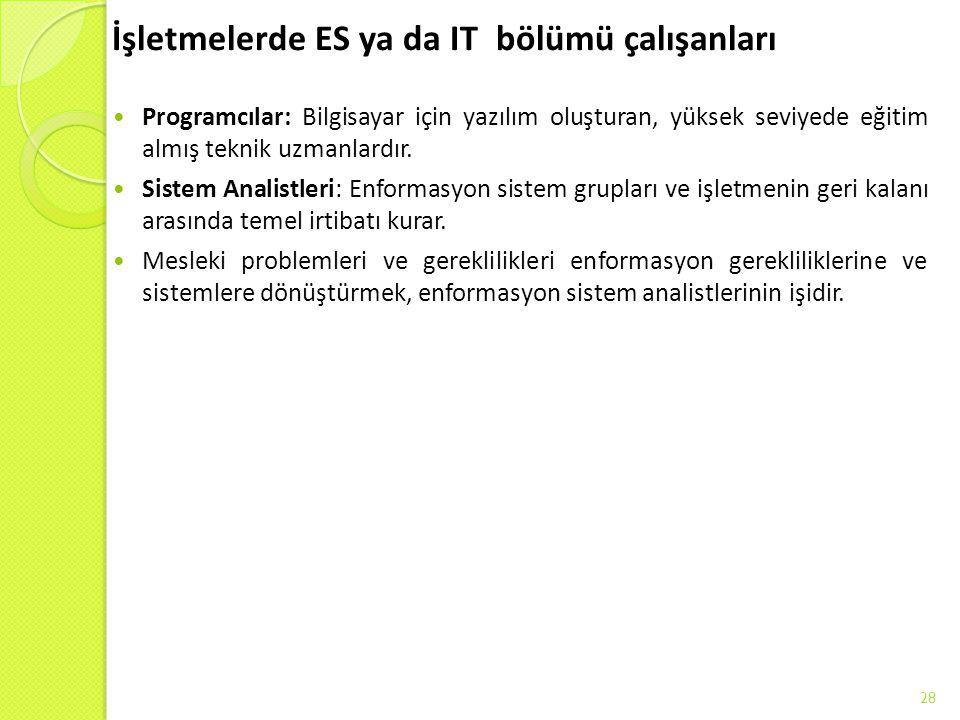 İşletmelerde ES ya da IT bölümü çalışanları Programcılar: Bilgisayar için yazılım oluşturan, yüksek seviyede eğitim almış teknik uzmanlardır. Sistem A
