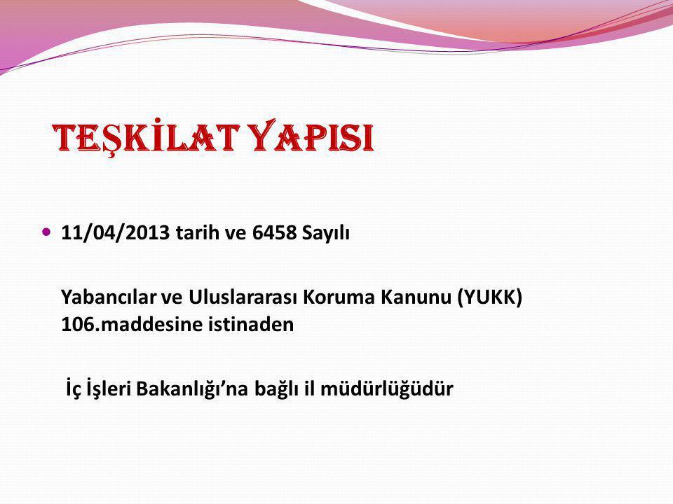 TE Ş K İ LAT YAPISI 11/04/2013 tarih ve 6458 Sayılı Yabancılar ve Uluslararası Koruma Kanunu (YUKK) 106.maddesine istinaden İç İşleri Bakanlığı'na bağ