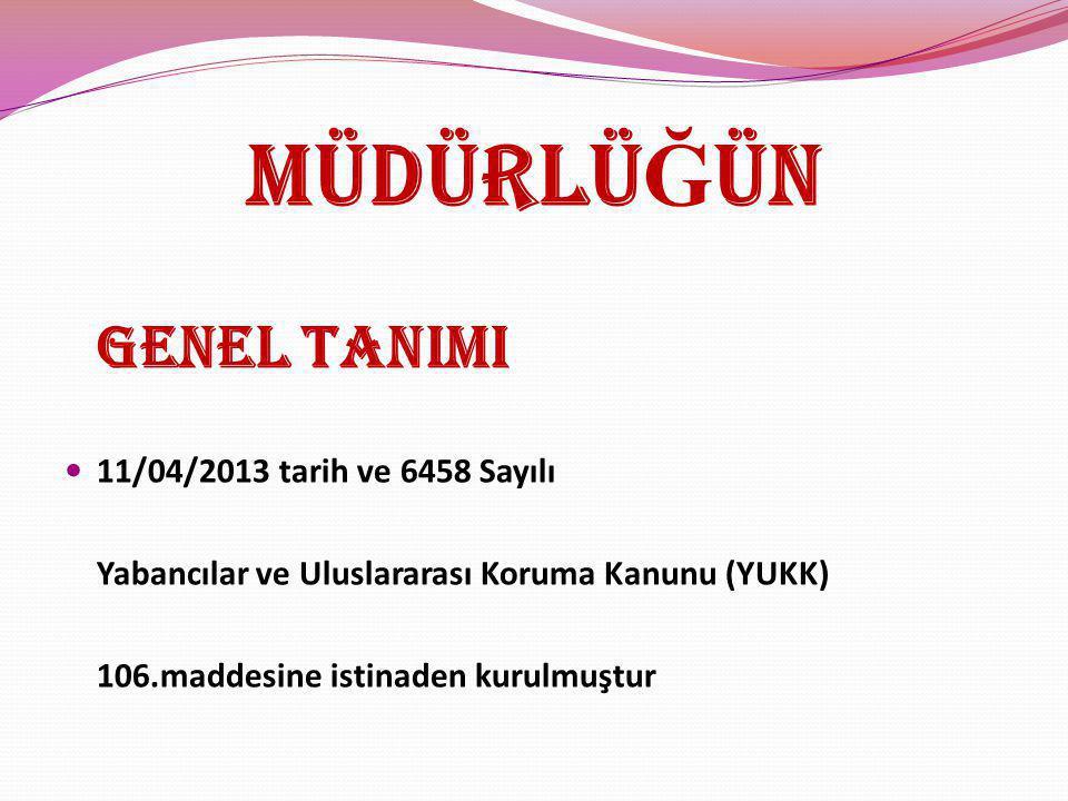 MÜDÜRLÜ Ğ ÜN GENEL TANIMI 11/04/2013 tarih ve 6458 Sayılı Yabancılar ve Uluslararası Koruma Kanunu (YUKK) 106.maddesine istinaden kurulmuştur