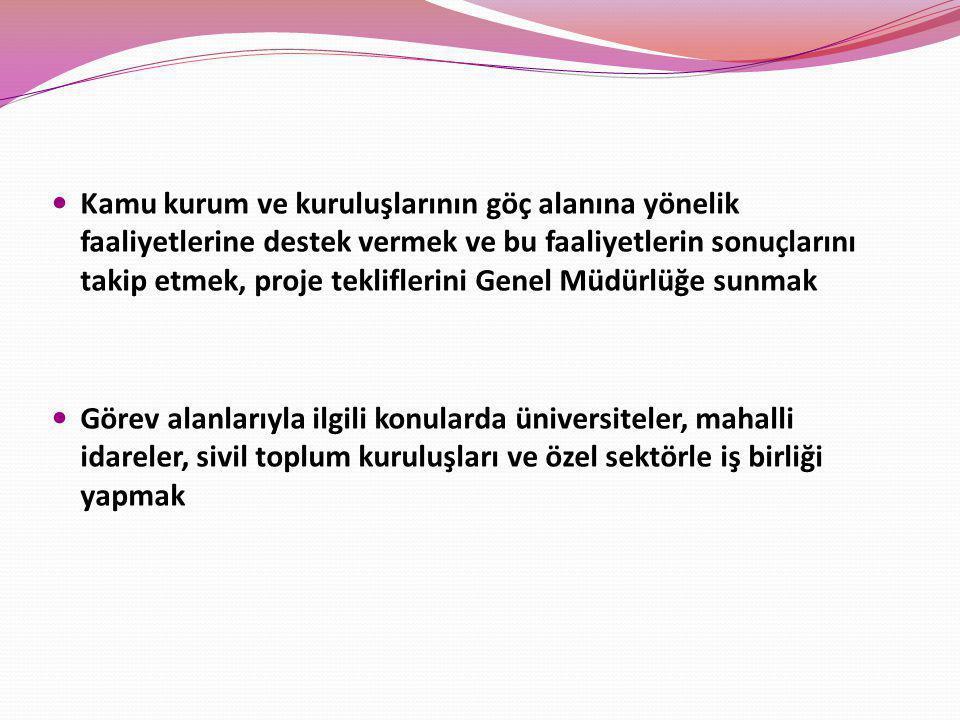 TE Ş K İ LAT YAPISI 11/04/2013 tarih ve 6458 Sayılı Yabancılar ve Uluslararası Koruma Kanunu (YUKK) 106.maddesine istinaden İç İşleri Bakanlığı'na bağlı il müdürlüğüdür