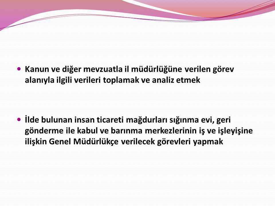 YERLE Şİ M DURUMU Ali Çetinkaya Mahallesi Atatürk Caddesi 32/3 AFYONKARAHİSAR
