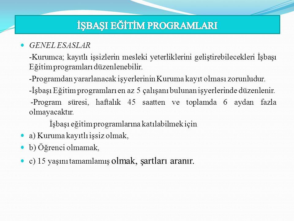 GENEL ESASLAR -Kurumca; kayıtlı işsizlerin mesleki yeterliklerini geliştirebilecekleri İşbaşı Eğitim programları düzenlenebilir. -Programdan yararlana