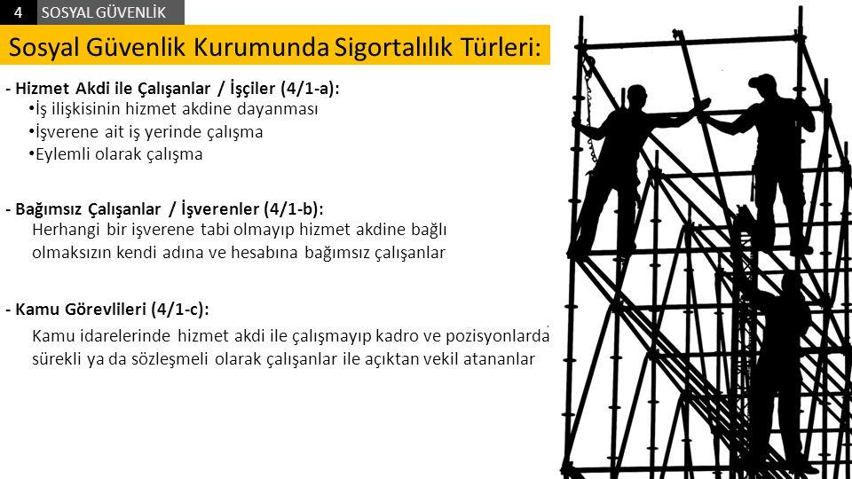 SOSYAL GÜVENLİK4 Sosyal Güvenlik Kurumunda Sigortalılık Türleri: - Hizmet Akdi ile Çalışanlar / İşçiler (4/1-a): - Bağımsız Çalışanlar / İşverenler (4
