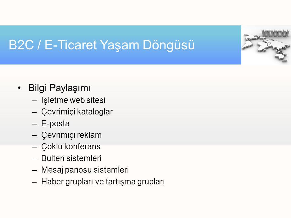 Bilgi Paylaşımı –İşletme web sitesi –Çevrimiçi kataloglar –E-posta –Çevrimiçi reklam –Çoklu konferans –Bülten sistemleri –Mesaj panosu sistemleri –Hab