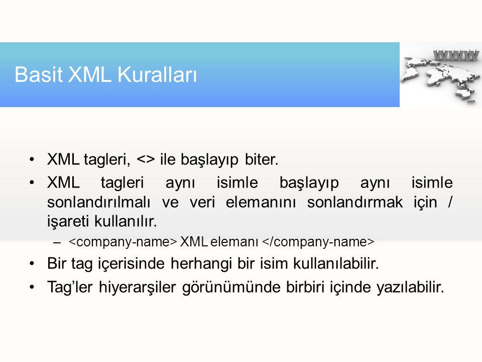 XML tagleri, <> ile başlayıp biter. XML tagleri aynı isimle başlayıp aynı isimle sonlandırılmalı ve veri elemanını sonlandırmak için / işareti kullanı