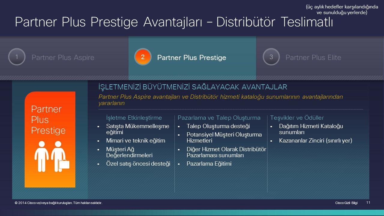 Cisco Gizli Bilgi 11 © 2014 Cisco ve/veya bağlı kuruluşları. Tüm hakları saklıdır. Partner Plus Aspire 2 3 Partner Plus PrestigePartner Plus Elite 1 P