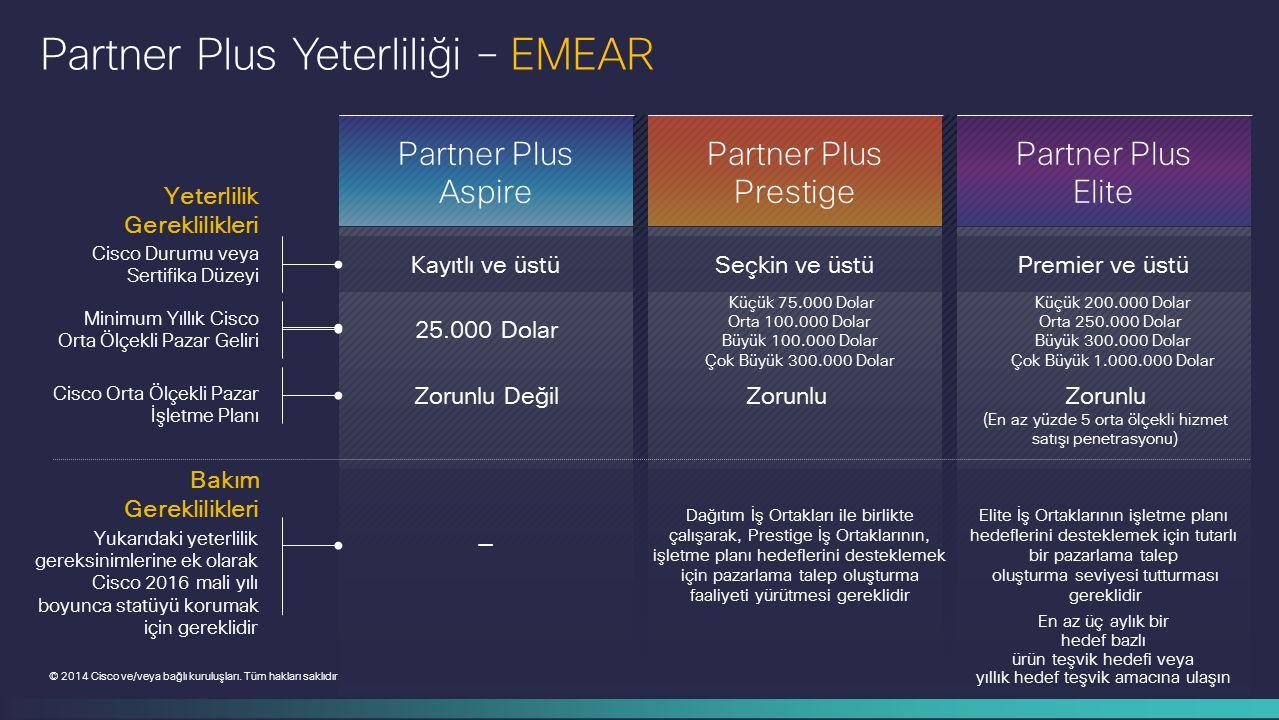 Cisco Gizli Bilgi 17 © 2014 Cisco ve/veya bağlı kuruluşları. Tüm hakları saklıdır. Partner Plus Yeterliliği – EMEAR Partner Plus Aspire Partner Plus P