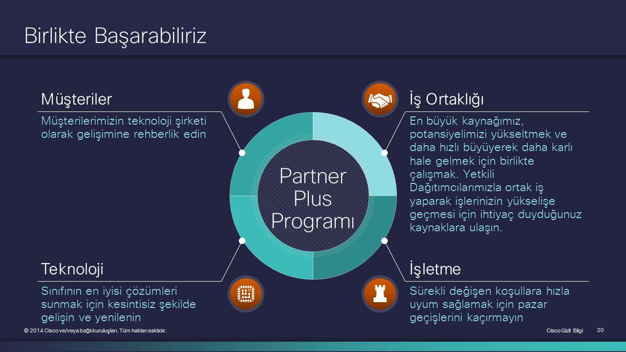 Cisco Gizli Bilgi 20 © 2014 Cisco ve/veya bağlı kuruluşları. Tüm hakları saklıdır. Birlikte Başarabiliriz Partner Plus Programı İş Ortaklığı En büyük