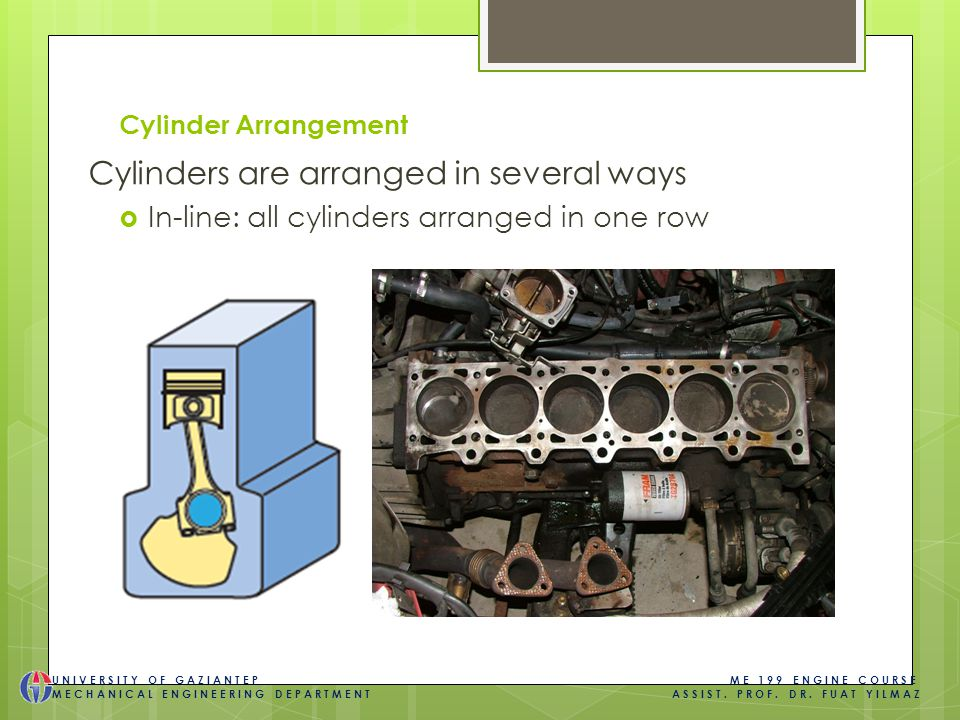 Cylinders : The circular cylinders in the engine block in which the pistons reciprocate back and forth.