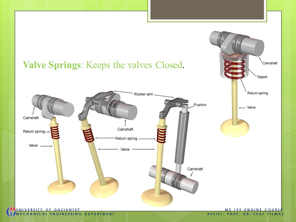 Valve Springs: Keeps the valves Closed.