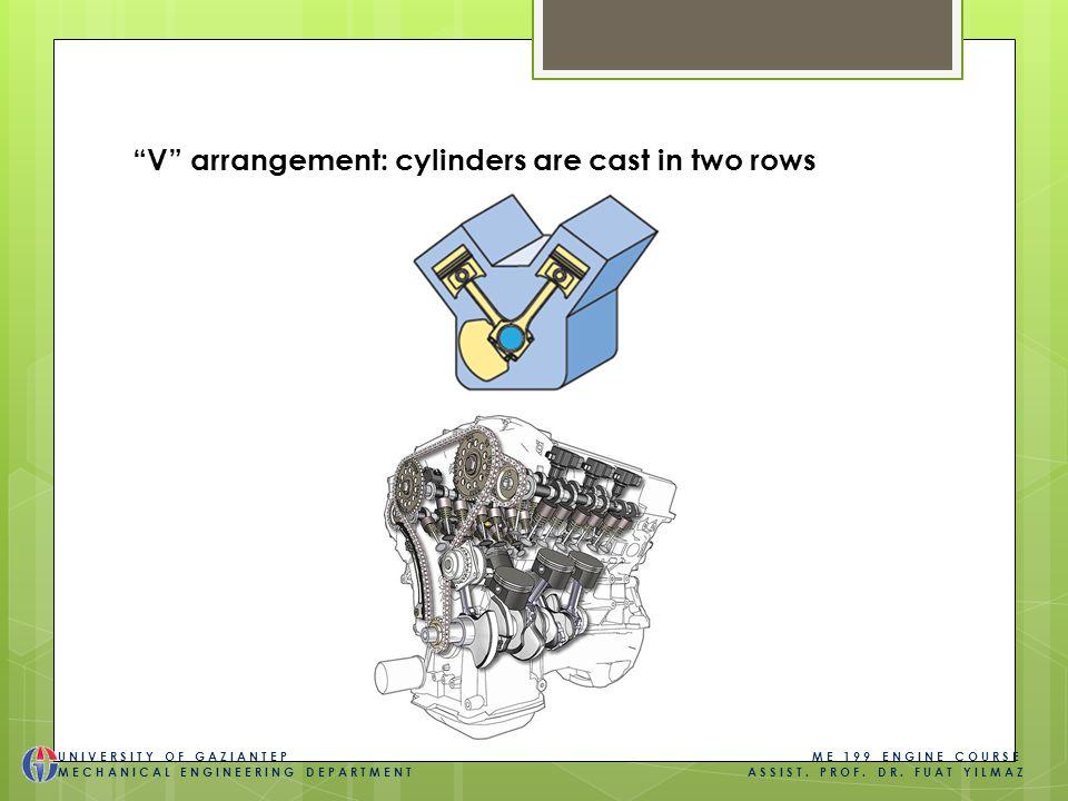 Flat engine / the boxer / horizontally opposed engine UNIVERSITY OF GAZIANTEP ME 199 ENGINE COURSE MECHANICAL ENGINEERING DEPARTMENT ASSIST.