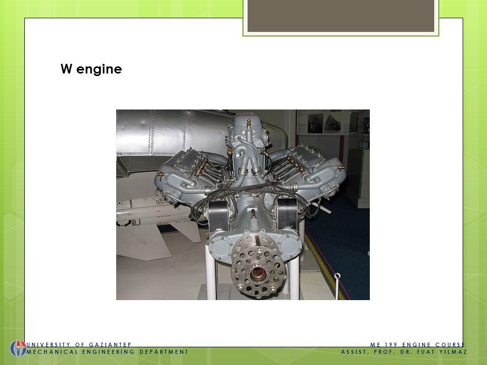 Valve Springs: Keeps the valves Closed.