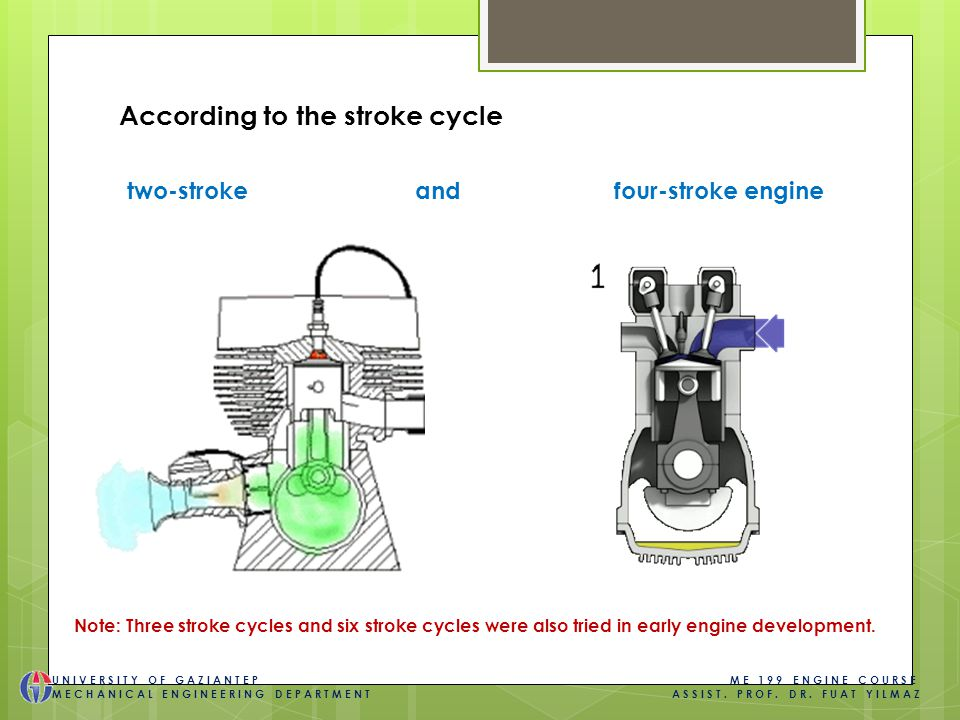 According to the stroke cycle two-stroke and four-stroke engine Note: Three stroke cycles and six stroke cycles were also tried in early engine development.